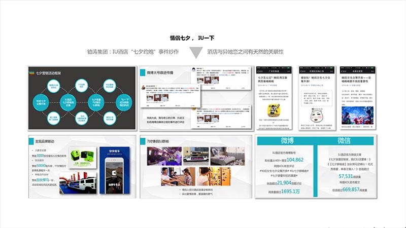网络品牌公关打造流程展示2-45.jpg